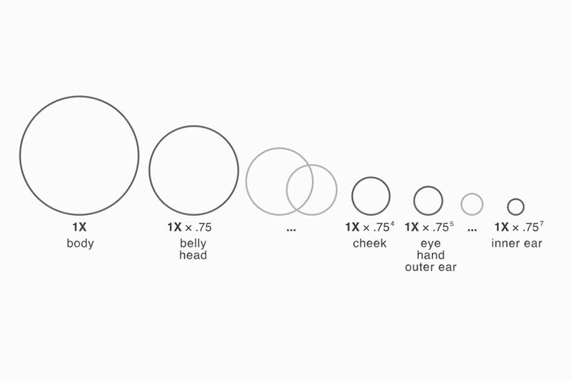 认识网页设计:大小,对比度和平衡(二)